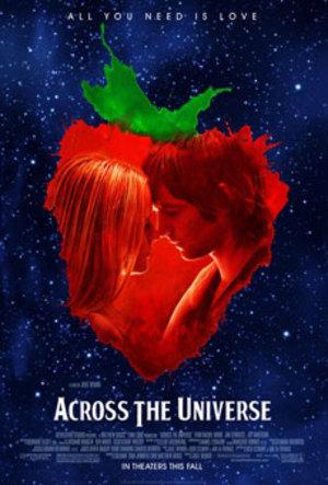 Affisch för Across The Universe